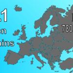 European-ccTLDs