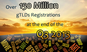 over-150-million-gtlds-registrations