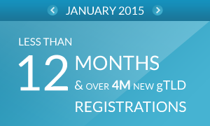 Over 4 million registrations in new gTLDs