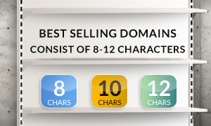 Among the most frequently sold names, there are 2-word phrases within the .com extension sold at an average price of $22,000. At the same time, 4- letter ...