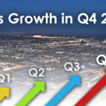 .EU's Growth in Q4 2015